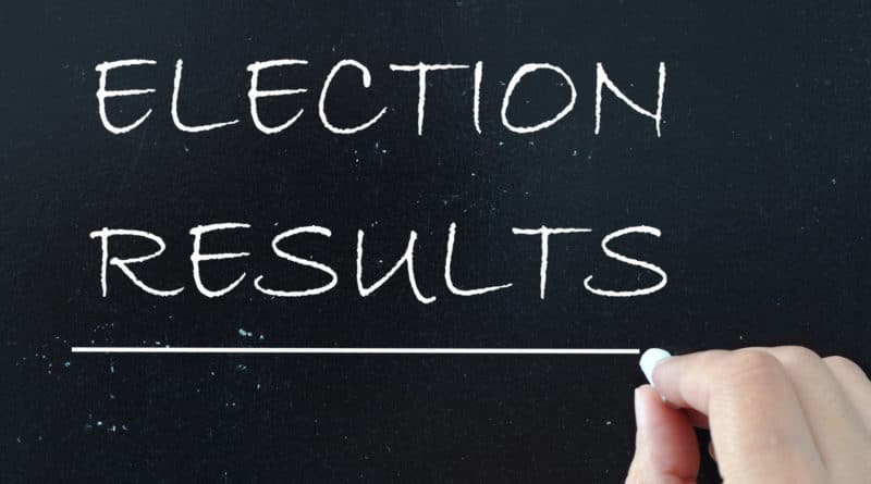 Dearborn, Dearborn Heights mayors win Tuesday primary